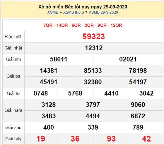 Kết quả XSMB 30-09-2020