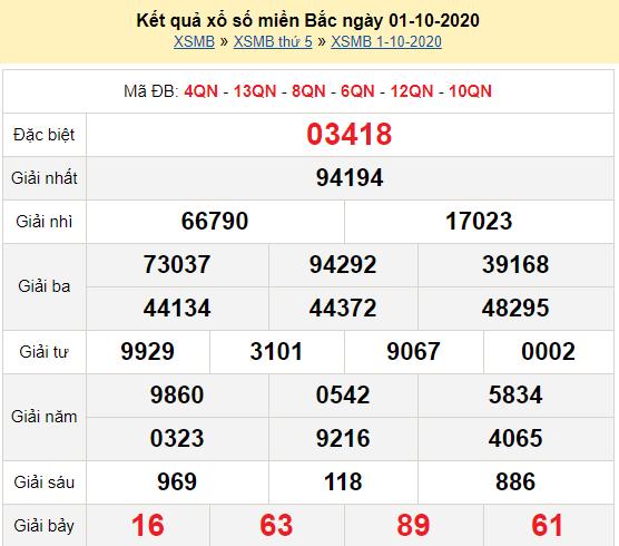 Kết quả XSMB 01-10-2020
